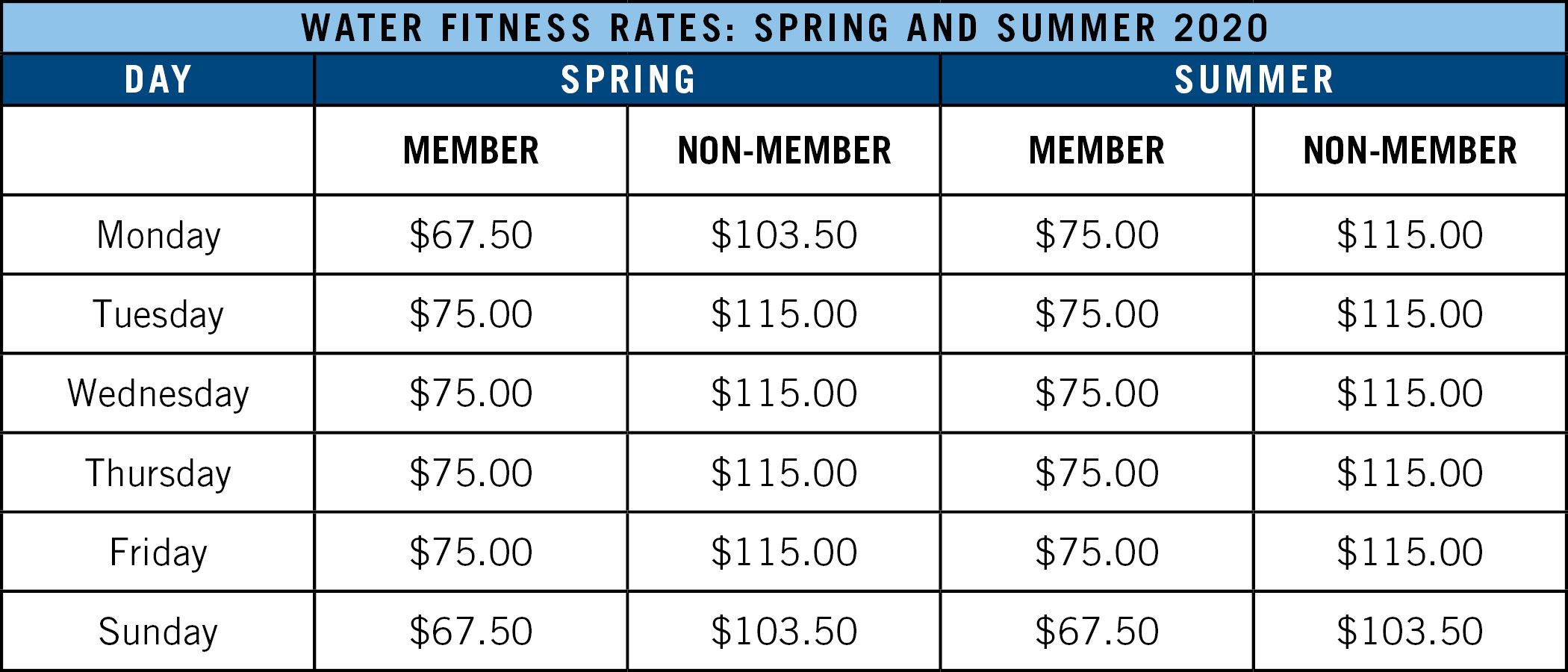 Water Fitness Pricing Chart Spring Summer 2020 New